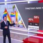 סקר חברת החדשות - רוב באוכלוסיה תומך במחאת הלהטב, גם בקרב מצביעי הליכוד והבית היהודי