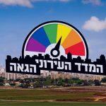 המדד העירוני הגאה - תל אביב וראשון לציון בראש, נהריה ובת ים בתחתית
